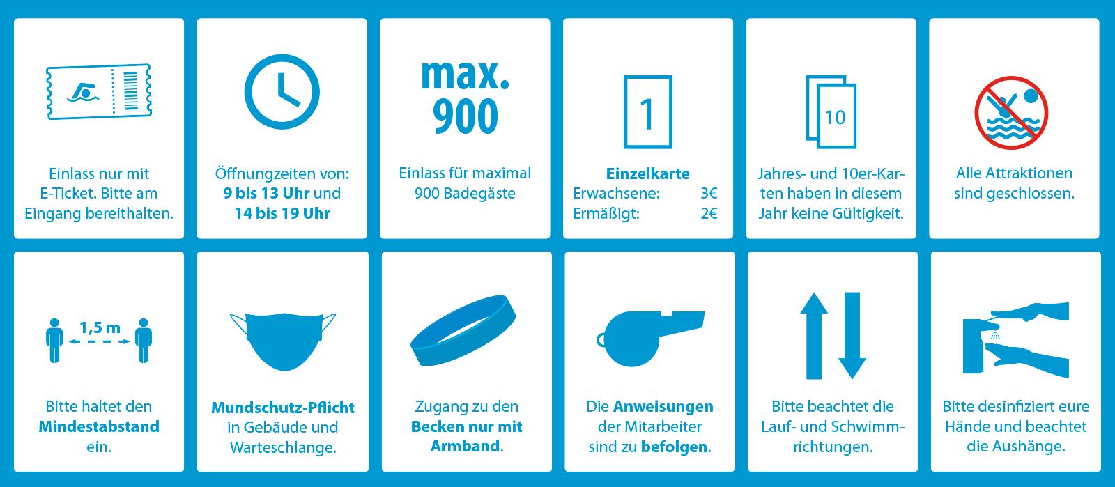 Alle Freibadregeln in Grafiken dargestellt